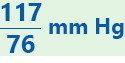 con số biểu thị huyết áp